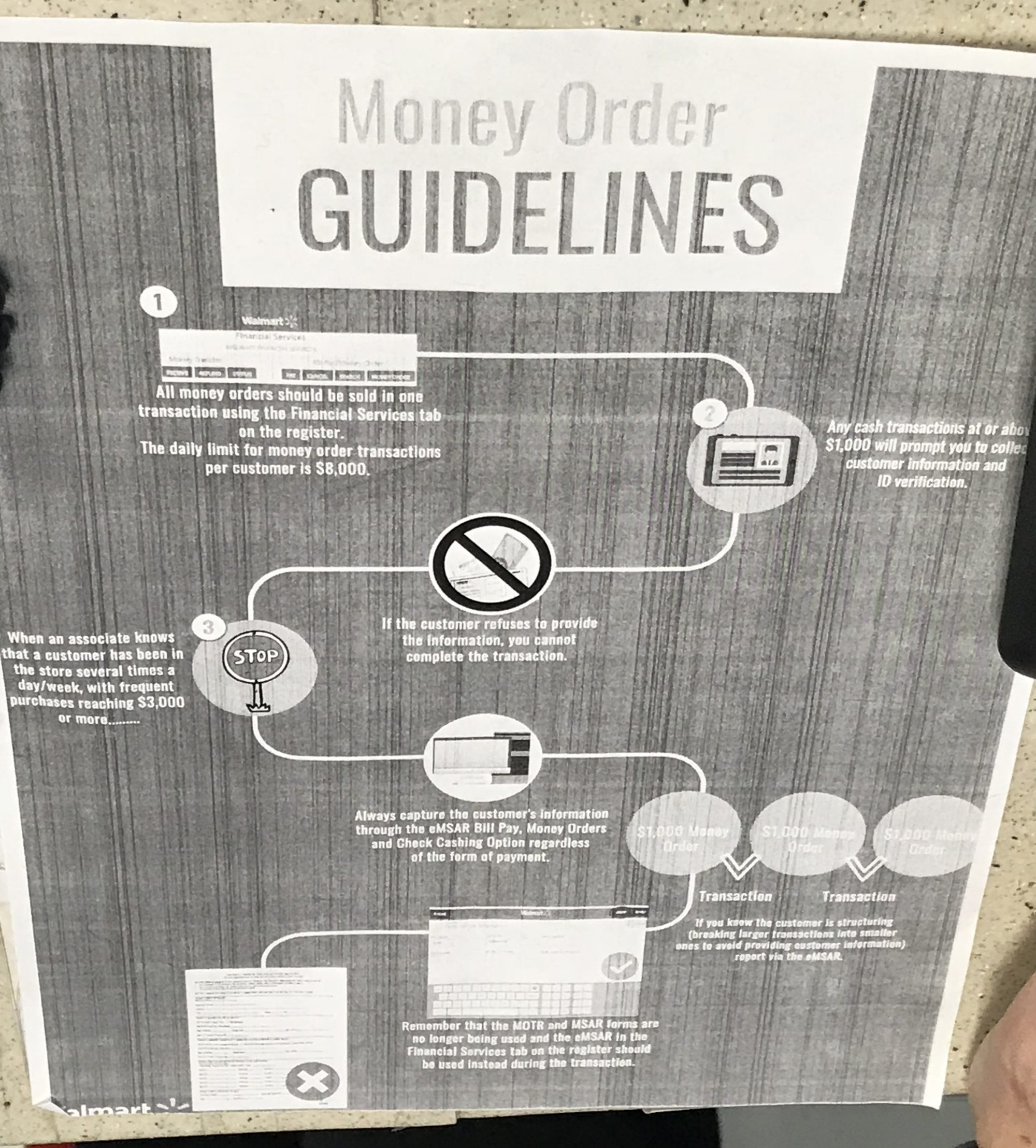 walmart-money-order-policy-guidelines