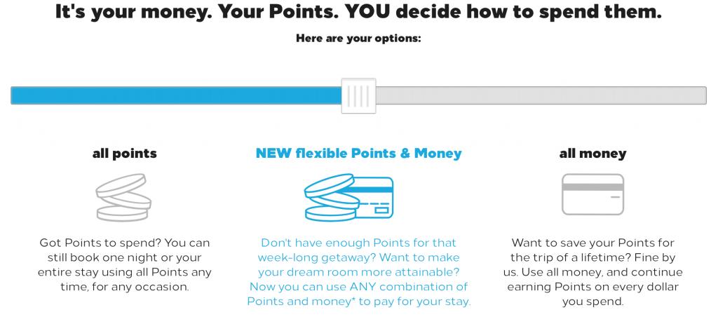 hilton-points-plus-cash